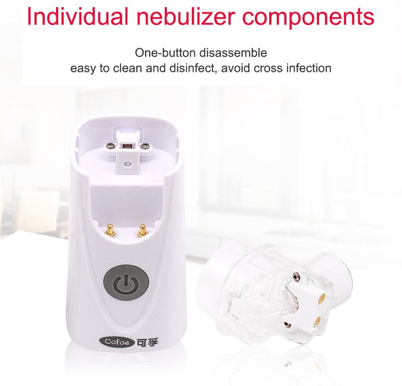 nebulization procedure