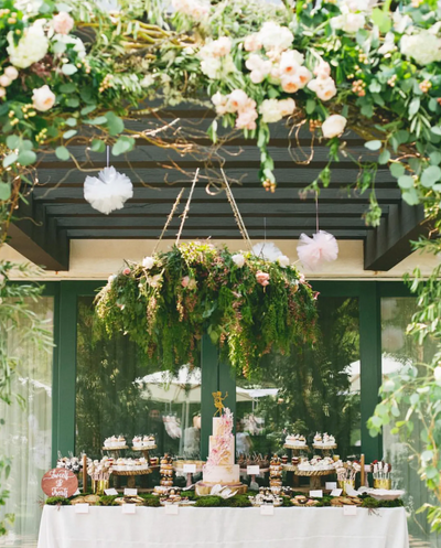 Dessert Tables Featured on PartySlate!
