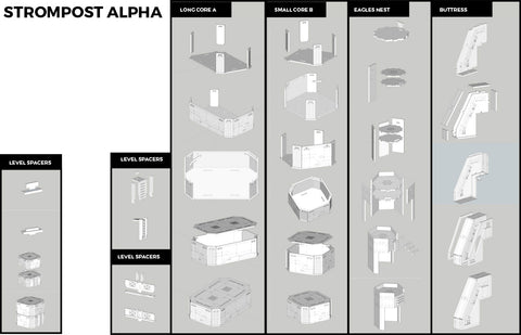 Strompost Alpha:  Complete Table set - Preprinted Terrain