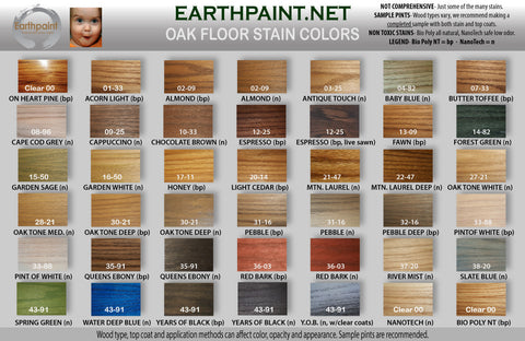 Low Voc Non Toxic Floor Finish By Earthpaint