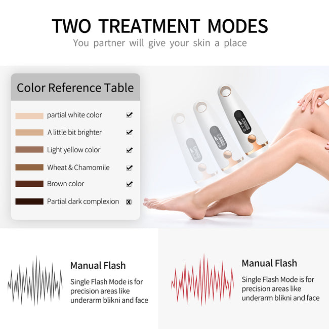 500000 Flashes Laser IPL Epilator Permanent Hair Removal