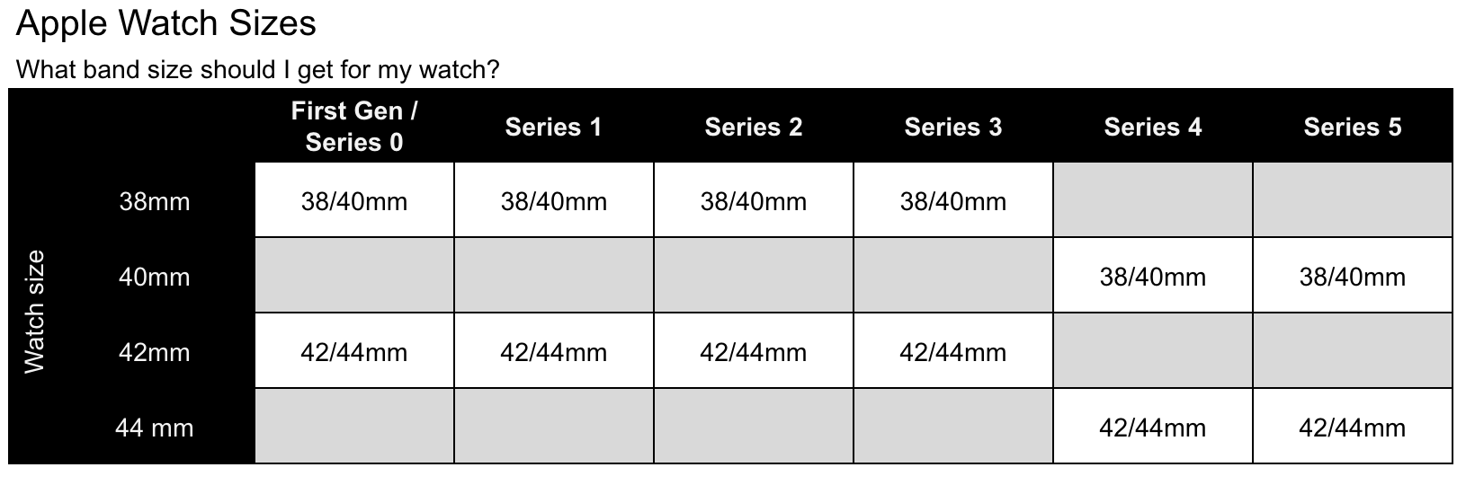 Apple Watch Band SIze Table - Swatchd