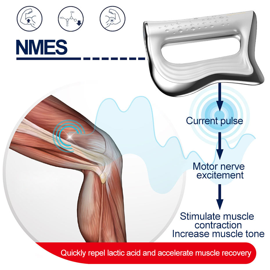 NMES micro-current technology shown in muscle diagram with explained electrical impulses