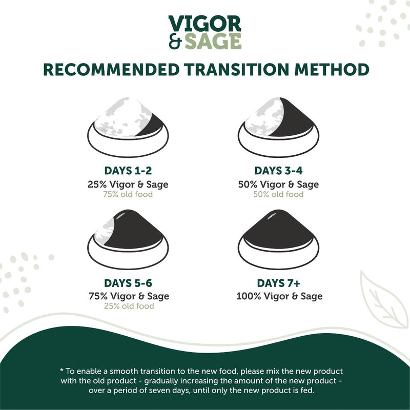 Vigor and Sage Ginseng Sporting Adult Dog Food 2kg (Buy 1 Take 1)