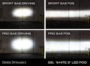 SS3 LED Fog Light Kit for 2016-2019 Toyota Tacoma White SAE/DOT Driving Sport Diode Dynamics