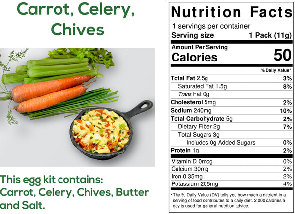 Carrot, Celery, Chives Egg Kits Ingredients and nutritional information