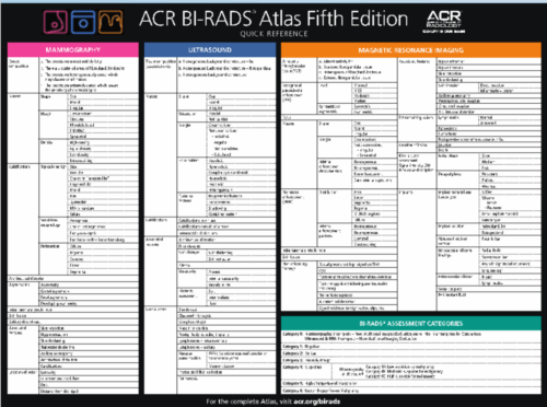 What is new in BI-RADS 5th Edition - Efficiency Learning Systems