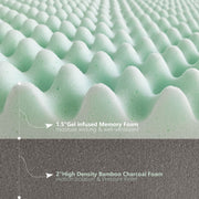 LINCELLI Antibacterial Extra-Luxurious 4-Inch Quilted Double-Layer Memory Foam Mattress Topper - Lincelli - your best night's sleep