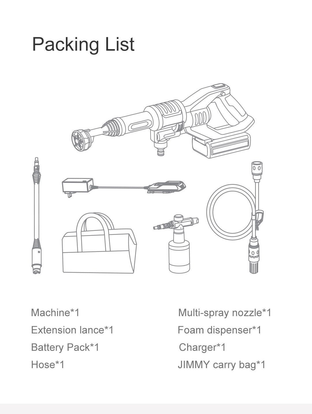 Xiaomi JIMMY JW31 High Pressure Washer Car Washer UK STOCK