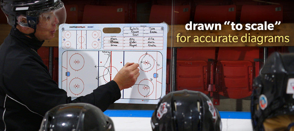 Hockey coaching board with suction cups
