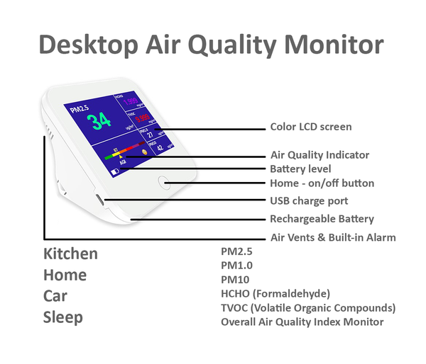 Hibermate Air Quality Monitor