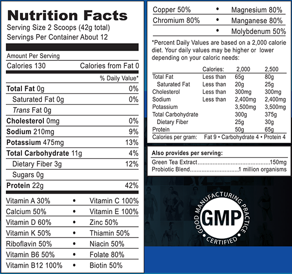 nutrition shake ingredients