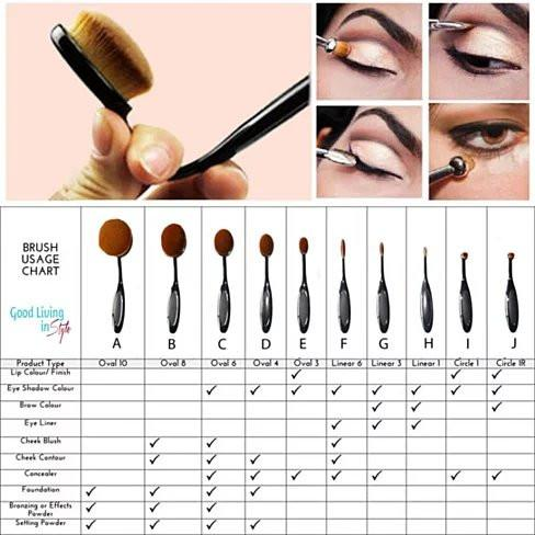 BEAUTY EXPERTS Set of 10 Beauty Brushes - VistaShops - 4