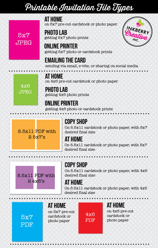 Printable invitations cards which method and file type is best printathomeinfographic stopboris Choice Image
