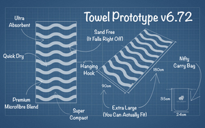 Lazy Wombat towel tech blueprint displaying sand free, quick dry, compact and absorbent features including travel bag