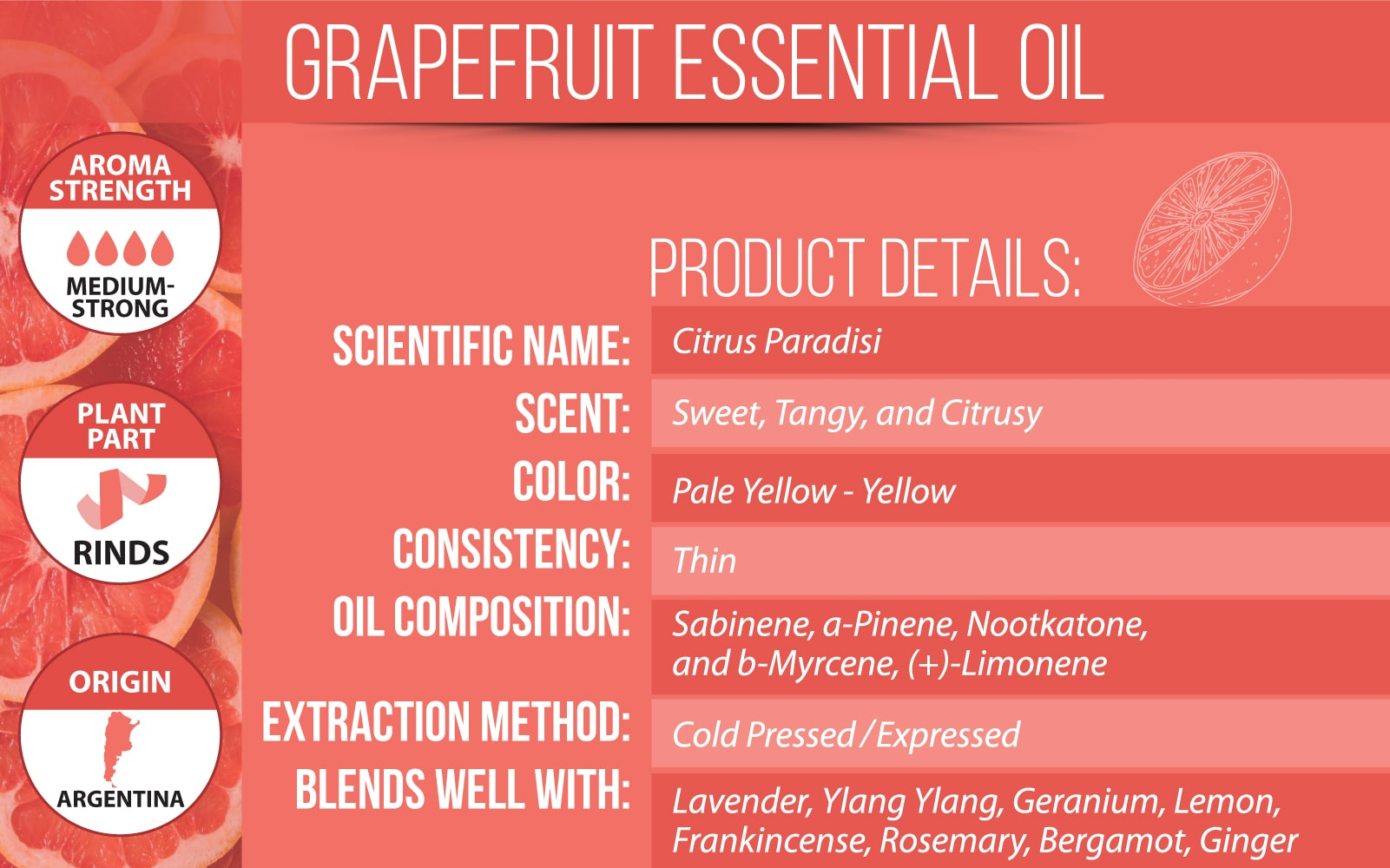 Grapefruit Essential Oil Product Details