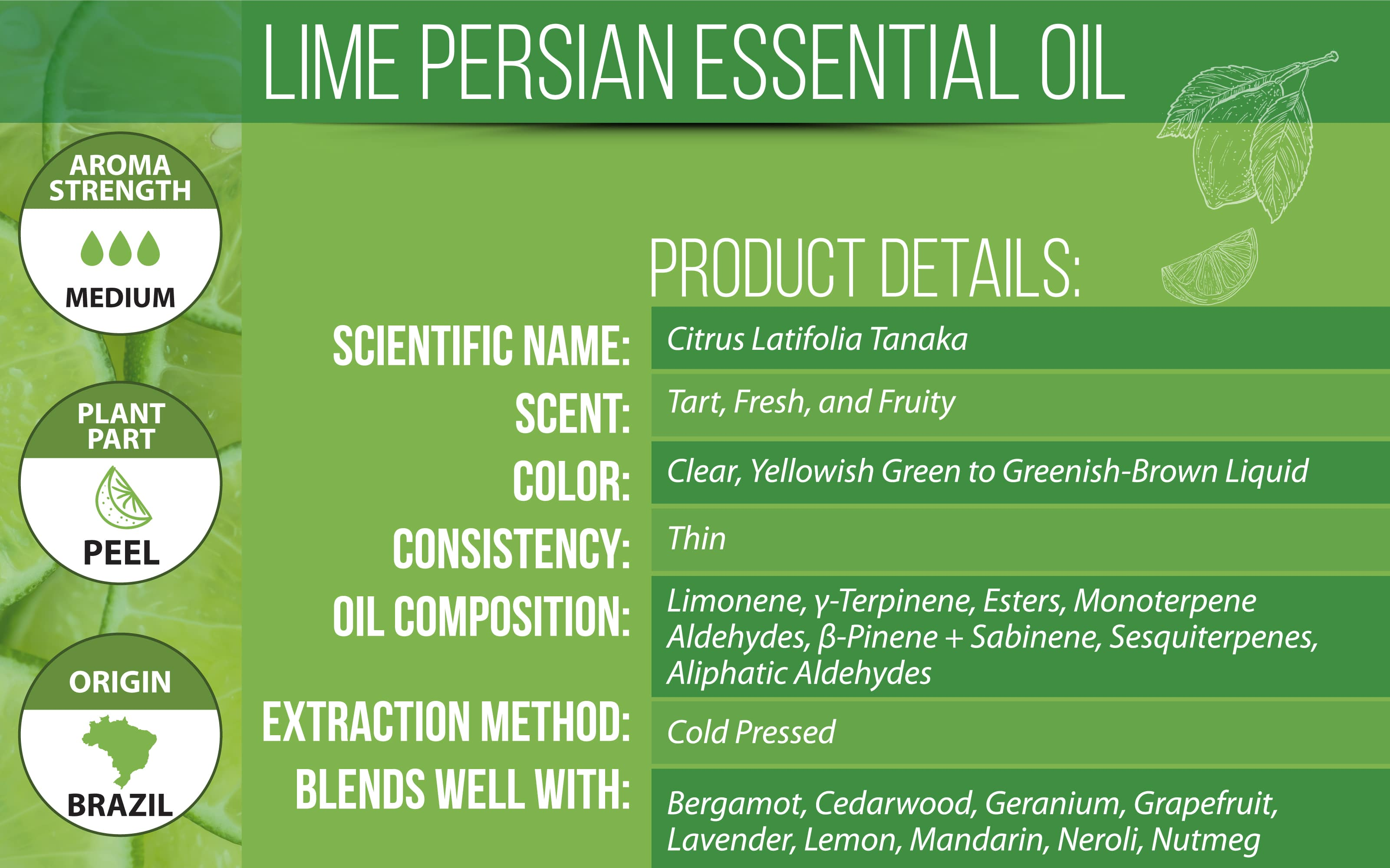 Product Details of Lime Essential Oil