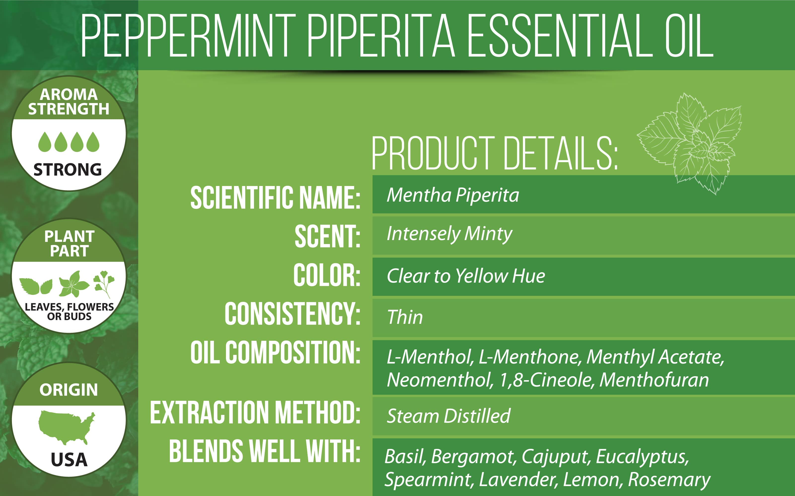 Peppermint Essential Oil Product Details