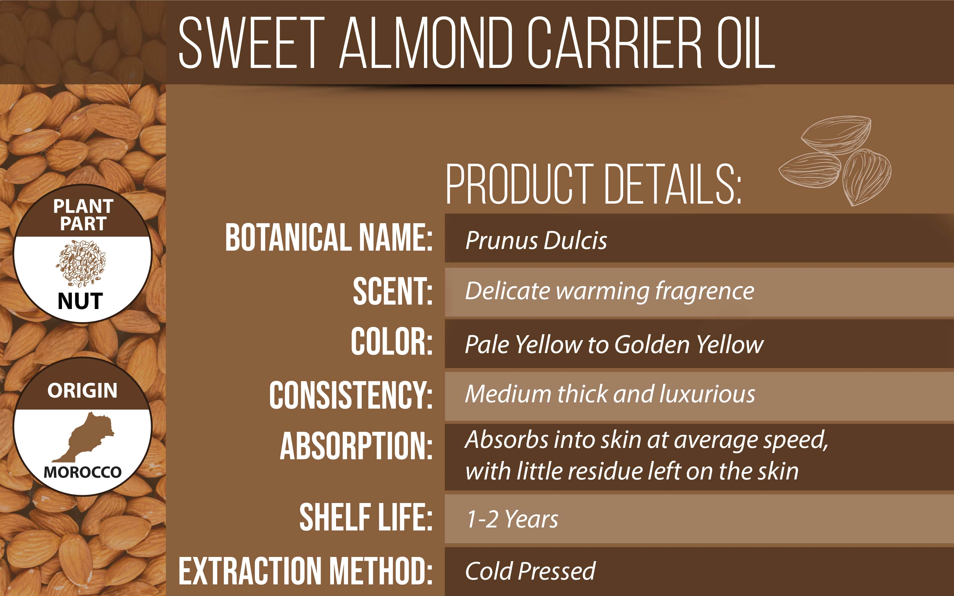 Sweet Almond Oil Product Details