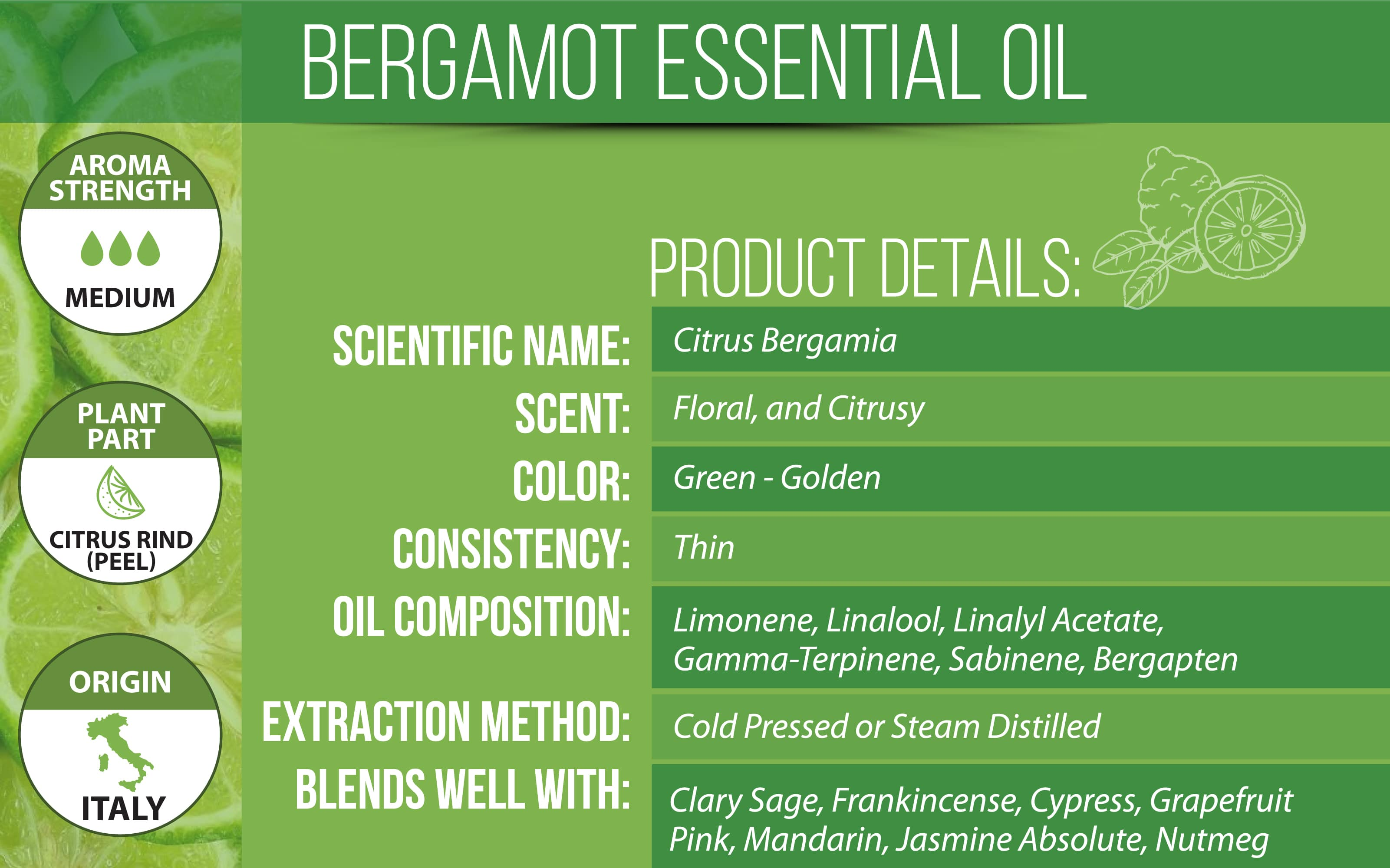 bergamot essential oil details