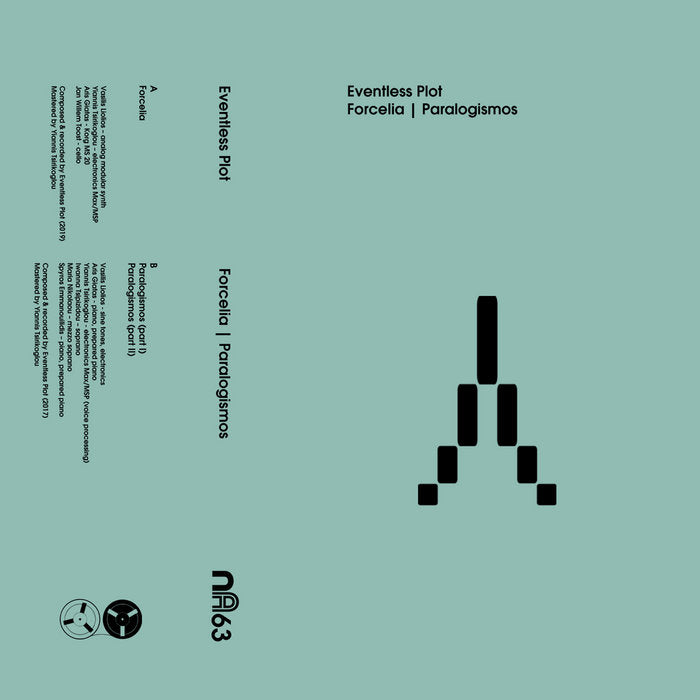 Eventless Plot // Forcelia | Paralogismos TAPE