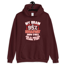 Load image into Gallery viewer, My Brain Is 95% Broadway Show Lyrics Unisex Hoodie