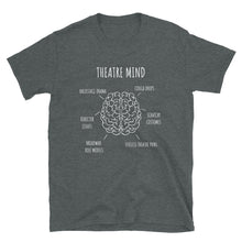 Load image into Gallery viewer, Theatre Mind Unisex T-Shirt