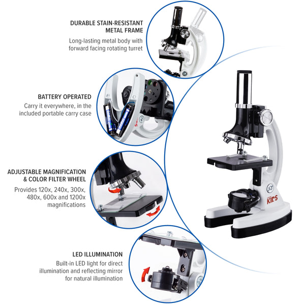 120X-1200X-Kids-Beginner-Microscope-STEM-Kit-Features