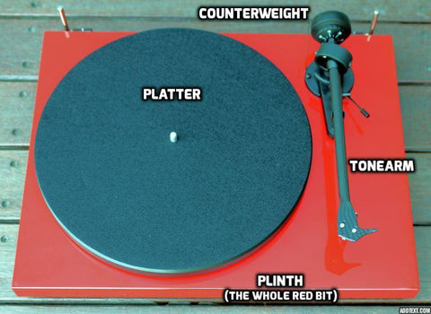 parts of your turntable