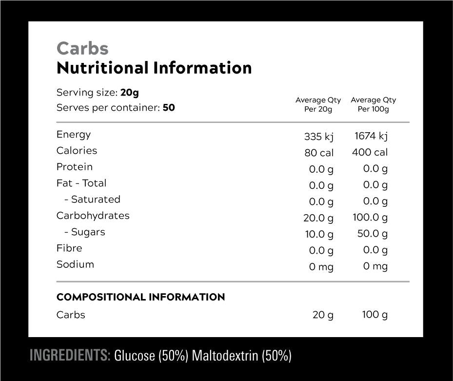 Carbs by Switch Nutrition