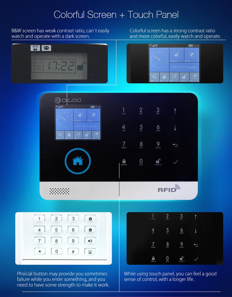 Smart Home Security Alarm Systems