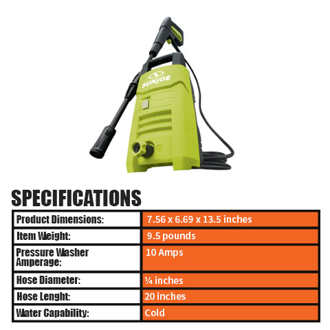 Specifications