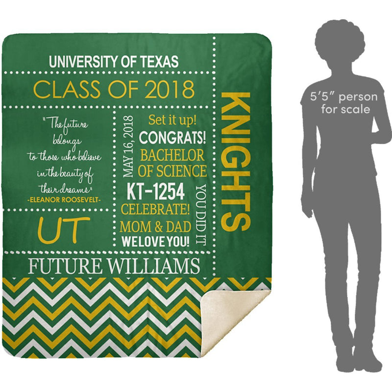Personalized Graduation Blanket - Custom Sherpa Blanket with Name, School Name, and any Favorite Text or Titles with Special Meanings - YehGift
