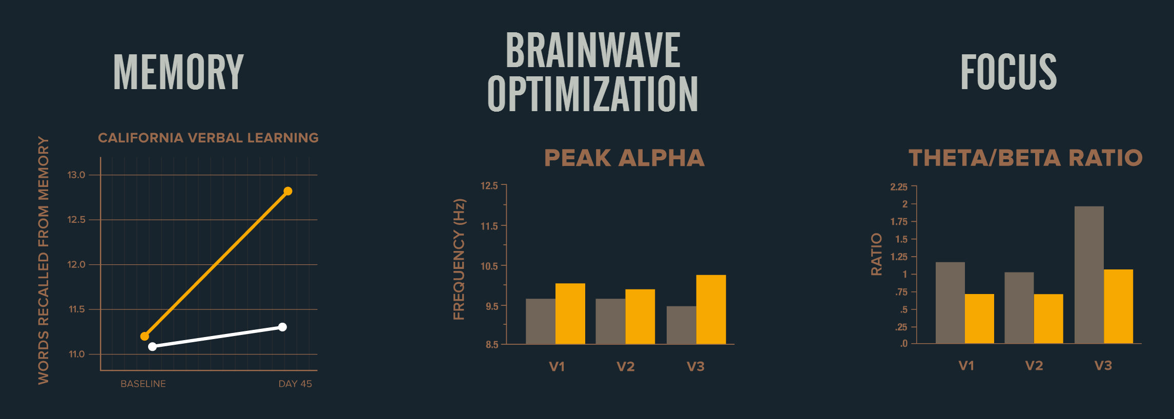 Alpha Brain Ireland