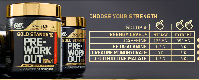 Gold Standard Pre-Workout from Optimum Nutrition