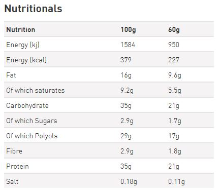 Greande Carb Killa Protein Bar - Strawberry Ice Cream nutritional information