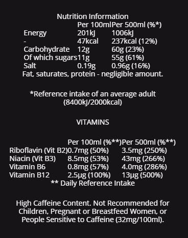 Monster Energy Original nutritional information
