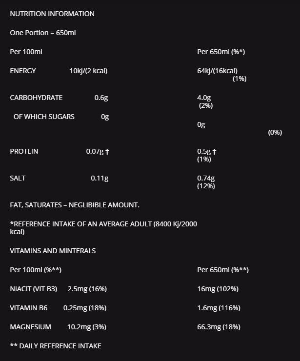 Monster Energy HydroSport Nutritional Info
