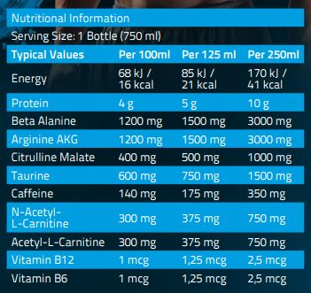 TNT Nuclear Pre Workout Shot 250ml - NXT Nutrition - nutritional information