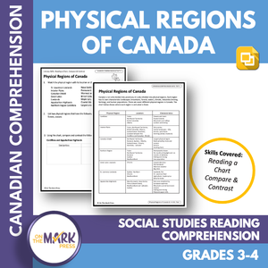 CDN Reading: Provinces, Territories, Caps & Physical Regions Google Slide Bundle Grades 3-4