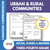 Urban & Rural Communities: A CDN Social Studies Reading Google Lesson Gr. 3-4