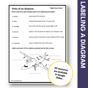 Parts of an Airplane Lesson Plan Grade 4+ with Google Slides & Printables