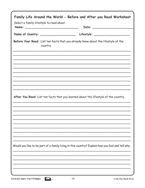Families in Poland Lesson Plan Grades 4-6