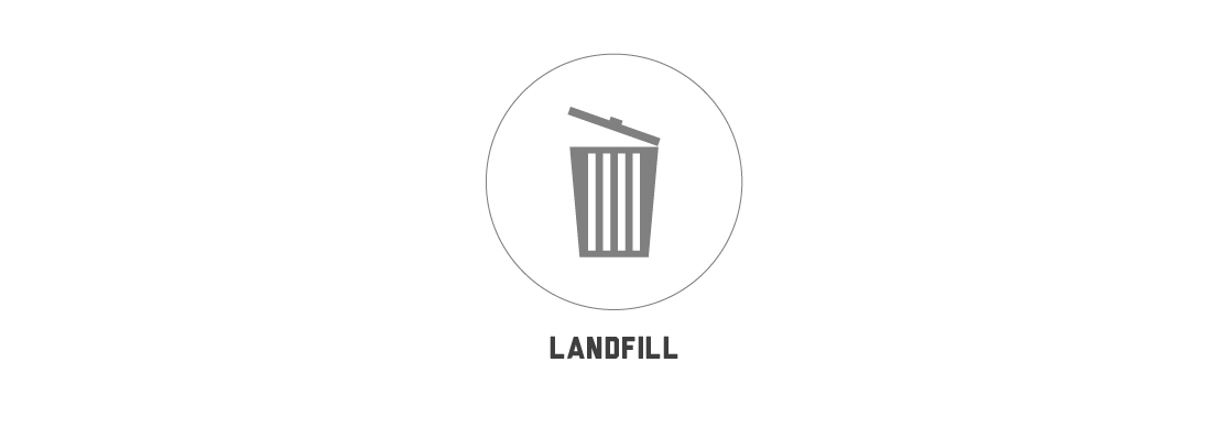 Plastic Disposal Guide