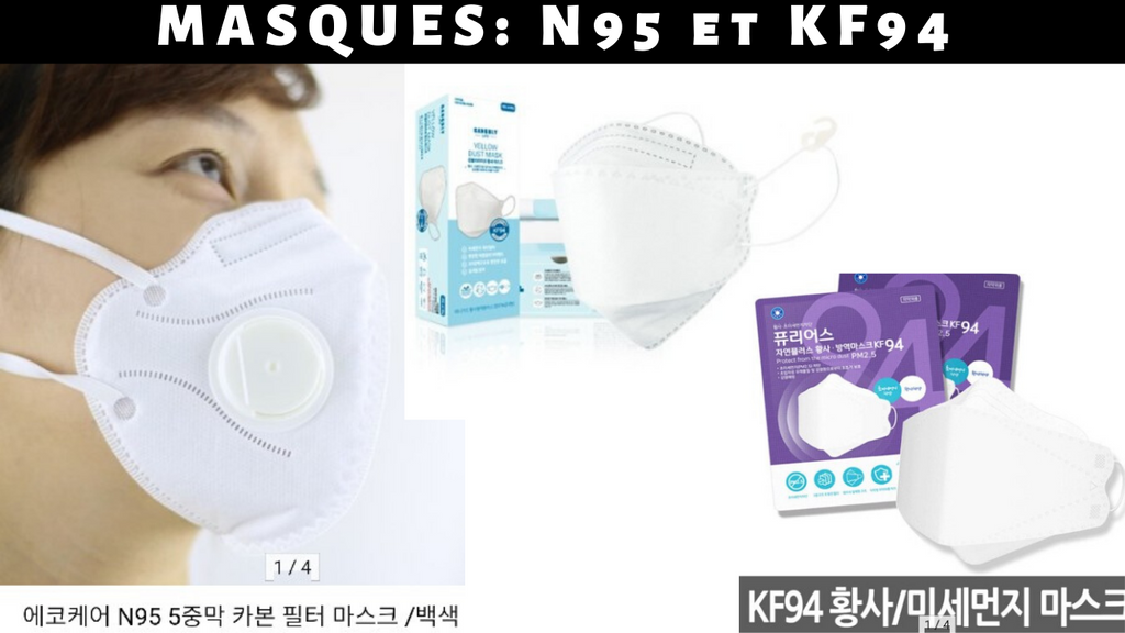 Masques anti pollution