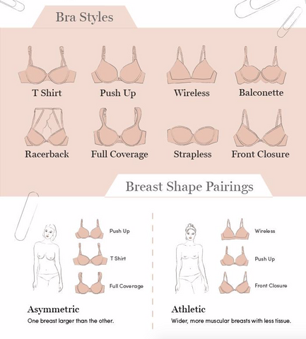 Different types of male masturbation