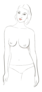 ThirdLove Breast Shape Type asymmetric