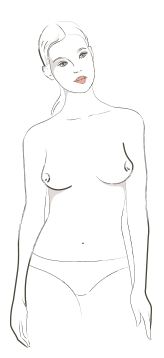 ThirdLove Breast Shape Type east west
