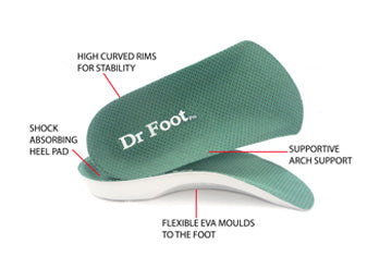 Heel Pain Dr Foot Pro Insoles (3/4 length) Pair