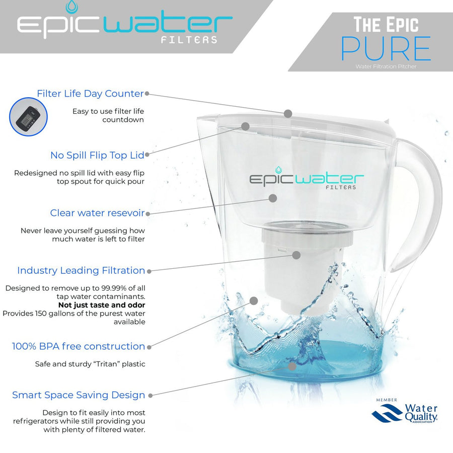 Epic Pure Water Filter Pitcher | Removes Fluoride